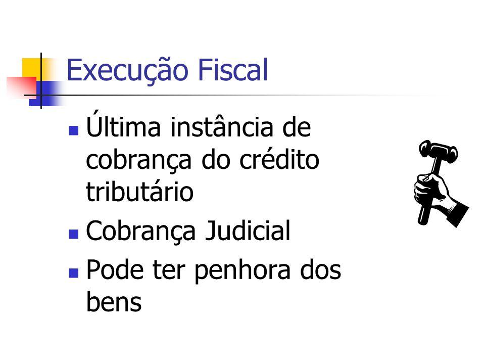 Execução Fiscal  Última instância de cobrança do crédito tributário  Cobrança Judicial  Pode ter penhora dos bens
