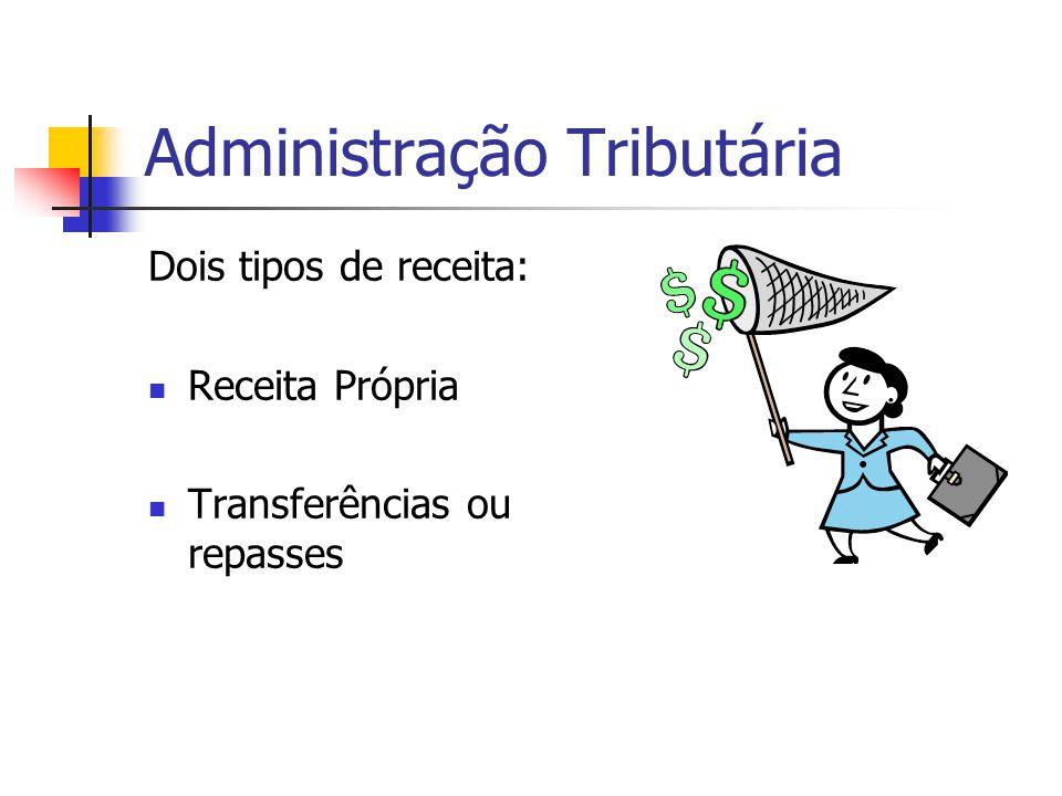 Administração Tributária Dois tipos de receita:  Receita Própria  Transferências ou repasses