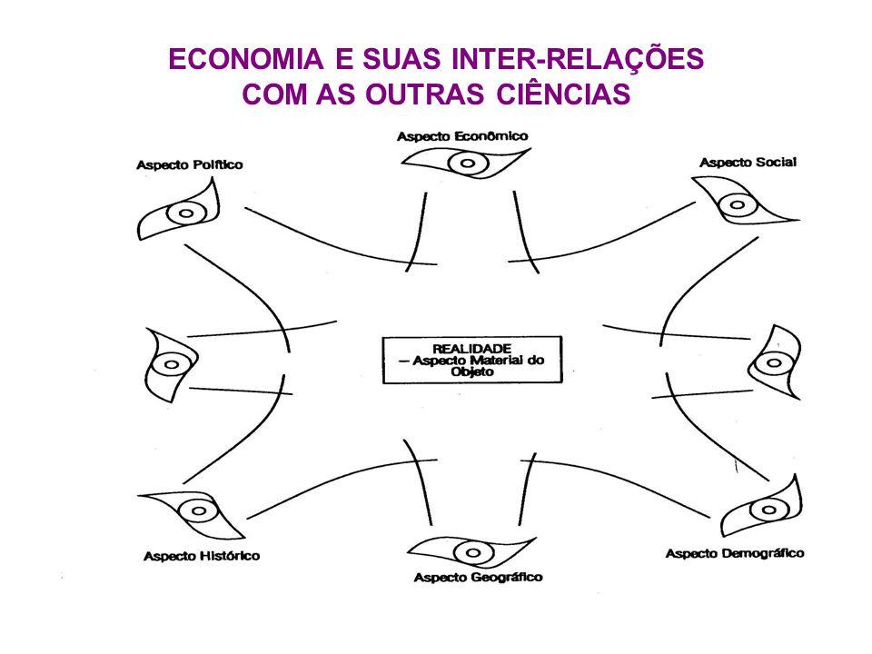 ECONOMIA E SUAS INTER-RELAÇÕES COM AS OUTRAS CIÊNCIAS