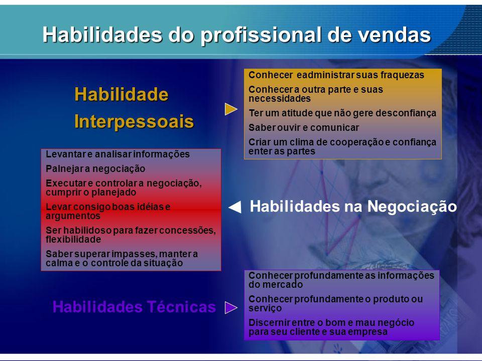 Habilidades do profissional de vendas HabilidadeInterpessoais Habilidades na Negociação Habilidades Técnicas Conhecer eadministrar suas fraquezas Conh