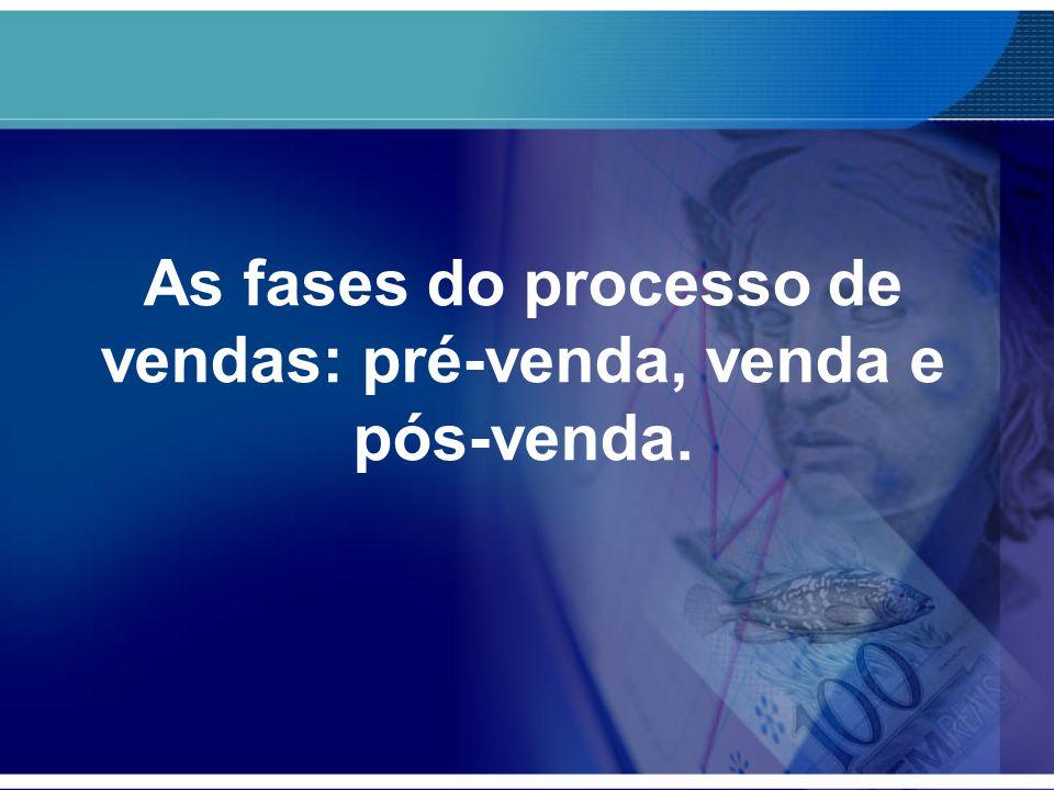As fases do processo de vendas: pré-venda, venda e pós-venda.