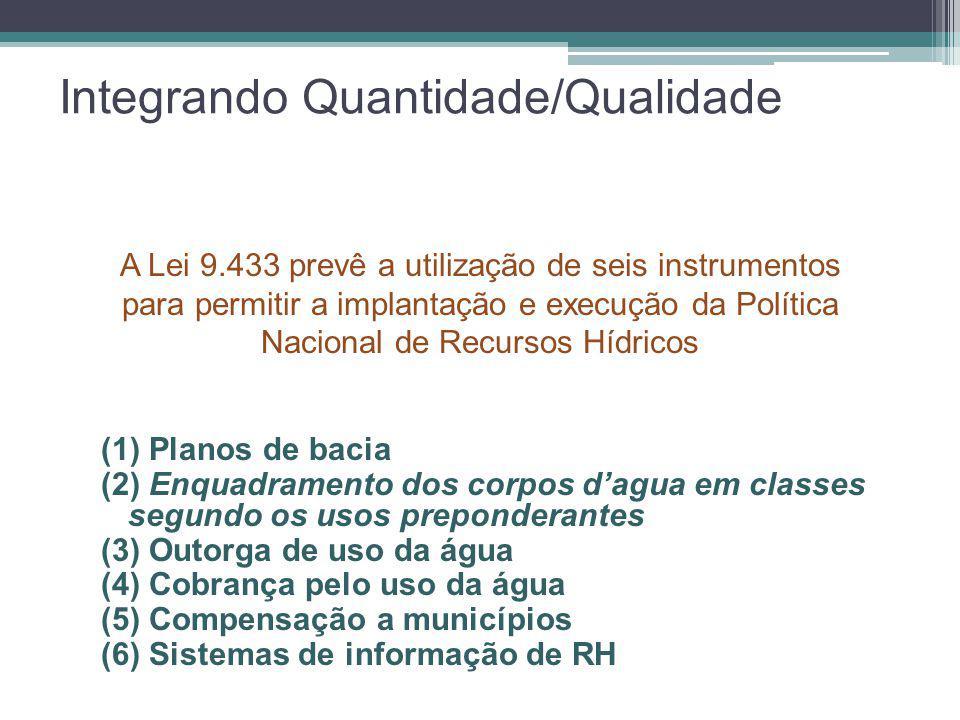 Integrando Quantidade/Qualidade (1) Planos de bacia (2) Enquadramento dos corpos d'agua em classes segundo os usos preponderantes (3) Outorga de uso d