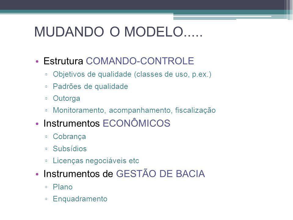 MUDANDO O MODELO..... • Estrutura COMANDO-CONTROLE ▫ Objetivos de qualidade (classes de uso, p.ex.) ▫ Padrões de qualidade ▫ Outorga ▫ Monitoramento,