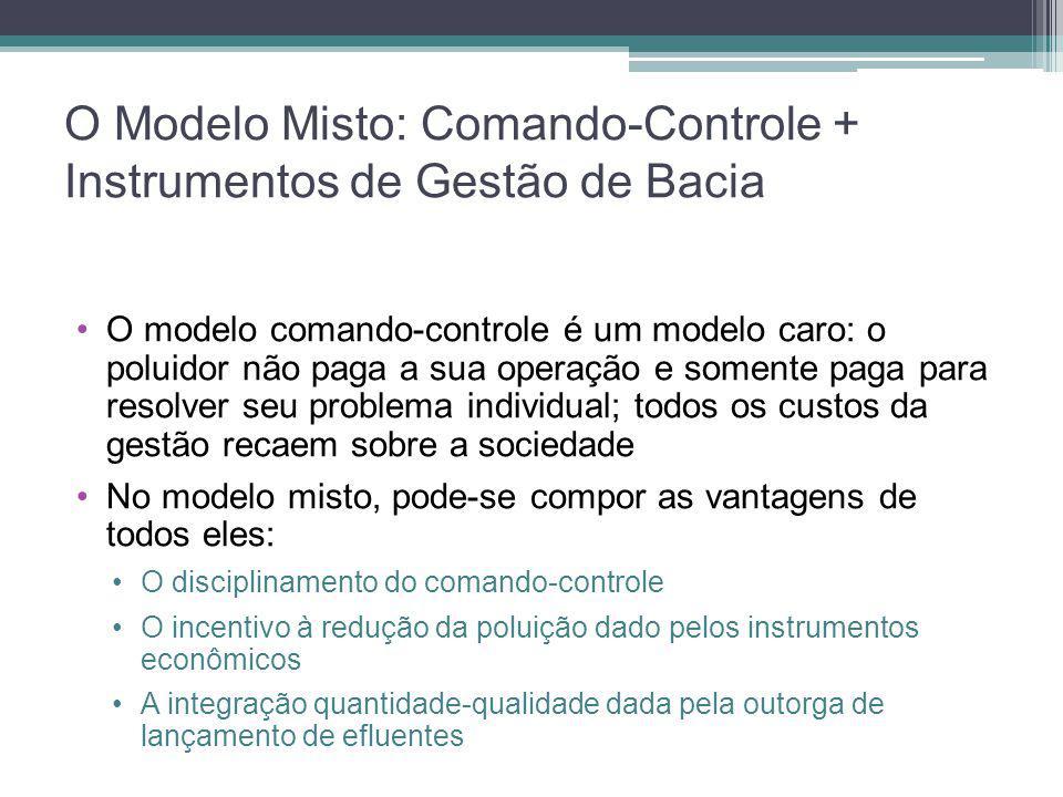 O Modelo Misto: Comando-Controle + Instrumentos de Gestão de Bacia •O modelo comando-controle é um modelo caro: o poluidor não paga a sua operação e s