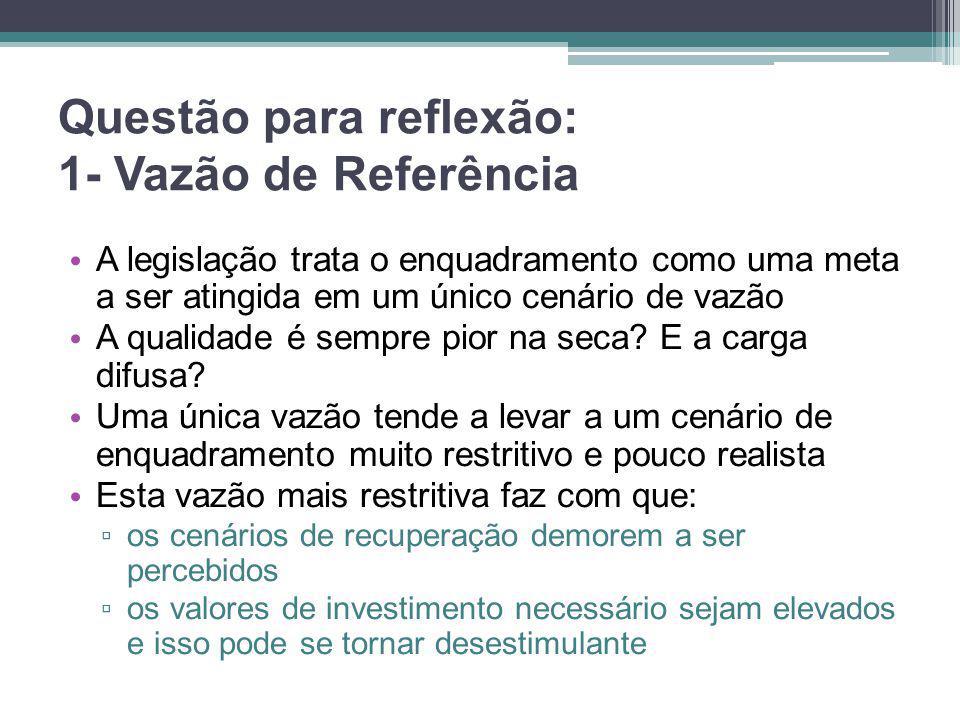 Questão para reflexão: 1- Vazão de Referência • A legislação trata o enquadramento como uma meta a ser atingida em um único cenário de vazão • A quali