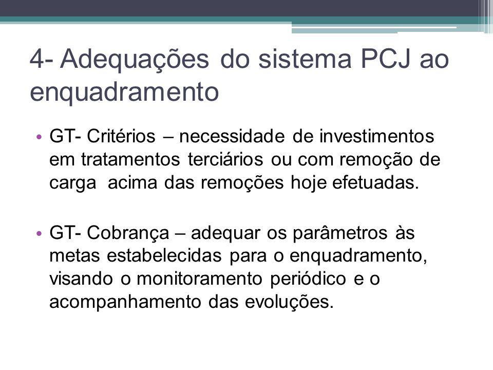 4- Adequações do sistema PCJ ao enquadramento • GT- Critérios – necessidade de investimentos em tratamentos terciários ou com remoção de carga acima d