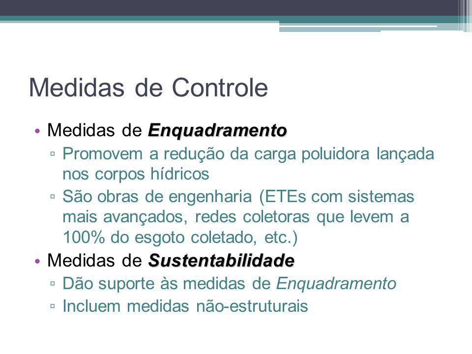 Medidas de Controle Enquadramento • Medidas de Enquadramento ▫ Promovem a redução da carga poluidora lançada nos corpos hídricos ▫ São obras de engenh
