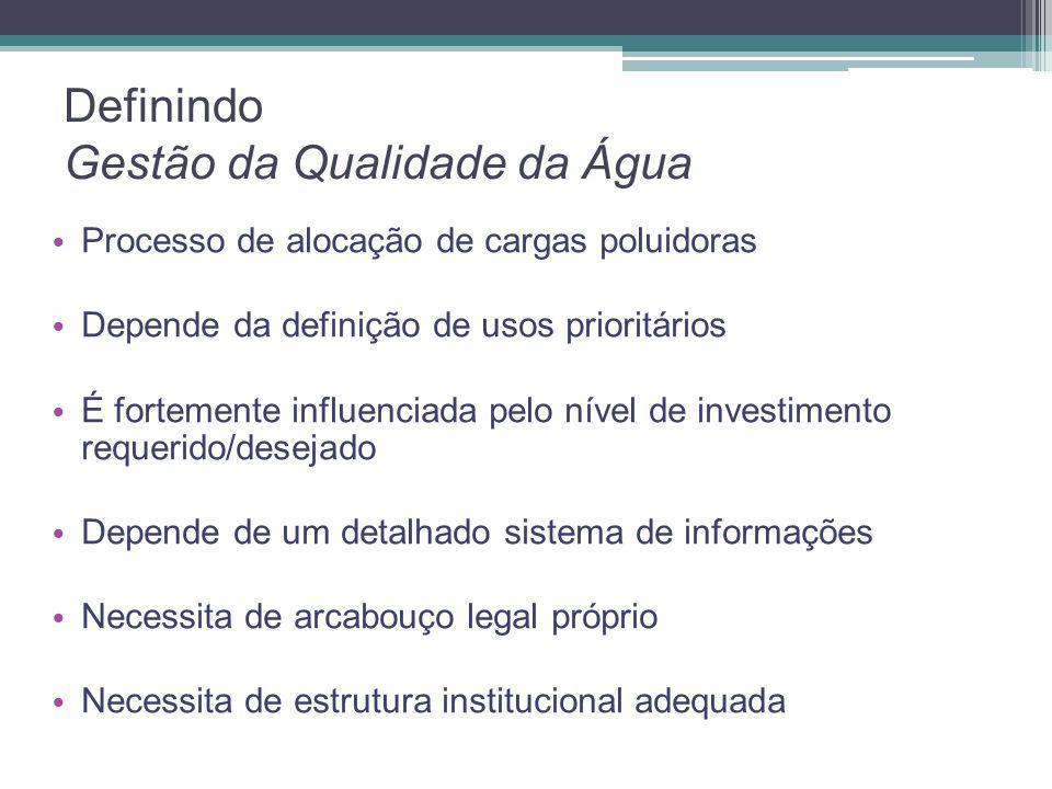 Definindo Gestão da Qualidade da Água • Processo de alocação de cargas poluidoras • Depende da definição de usos prioritários • É fortemente influenci
