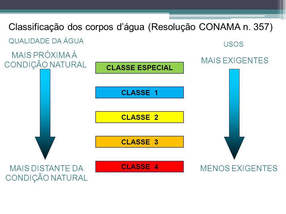2-Os parâmetros a escolher: Resolução CNRH nº 91- Art.
