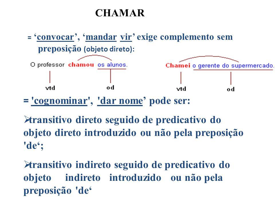 CHAMAR = ' convocar', 'mandar vir' exige complemento sem preposição (objeto direto): = 'cognominar', 'dar nome' pode ser: tt ransitivo direto seguid