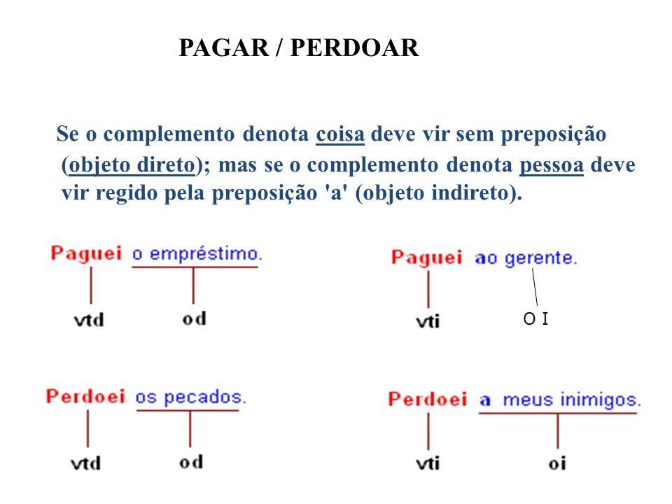 PAGAR / PERDOAR S e o complemento denota coisa deve vir sem preposição (objeto direto); mas se o complemento denota pessoa deve vir regido pela prepos