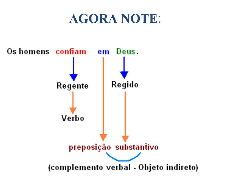 = caber', 'pertencer' pede complemento com a preposição a (objeto indireto): = morar – intransitivo, regido pela preposição 'em': Ele assiste em São Paulo.