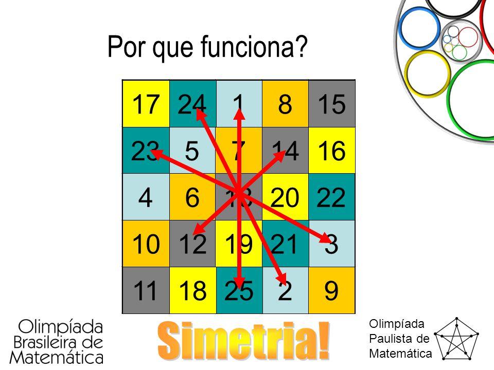 Olimpíada Paulista de Matemática Por que funciona? 1 2 3 4 5 6 7 8 9 10 11 12 13 14 15 16 17 18 19 20 21 22 23 24 25