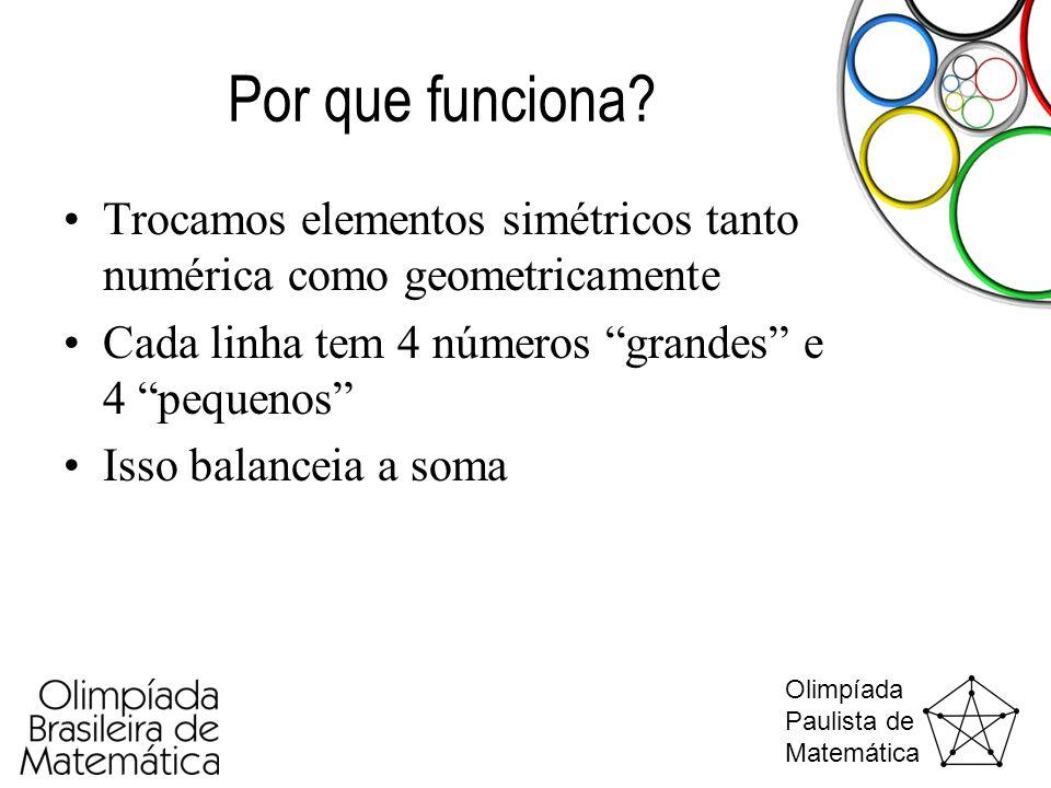"""Olimpíada Paulista de Matemática Por que funciona? •Trocamos elementos simétricos tanto numérica como geometricamente •Cada linha tem 4 números """"grand"""