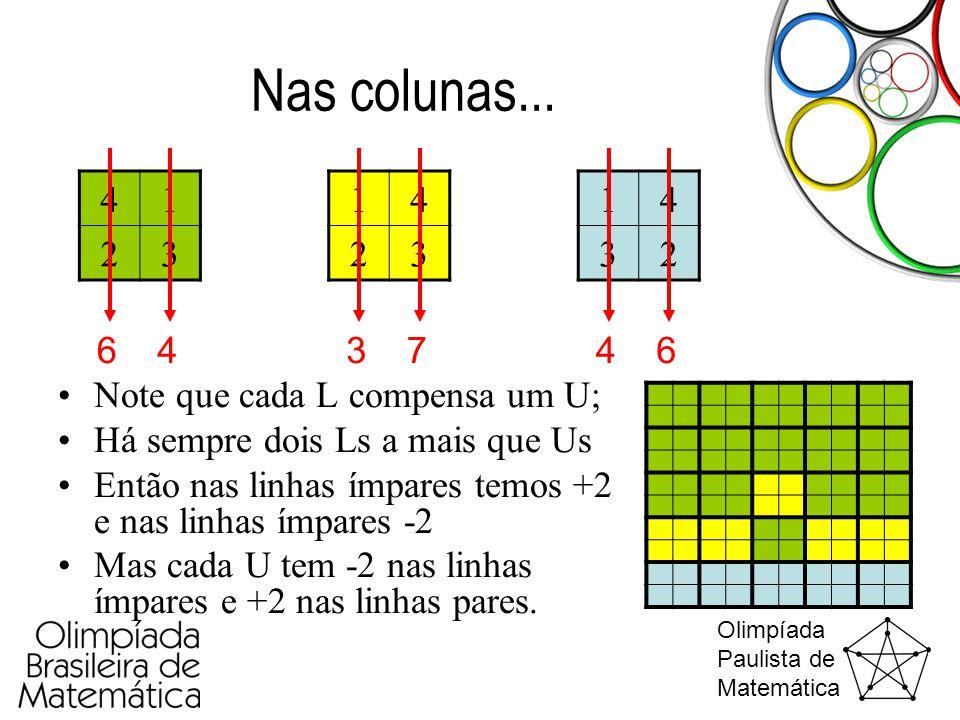 Olimpíada Paulista de Matemática Nas colunas... •Note que cada L compensa um U; •Há sempre dois Ls a mais que Us •Então nas linhas ímpares temos +2 e
