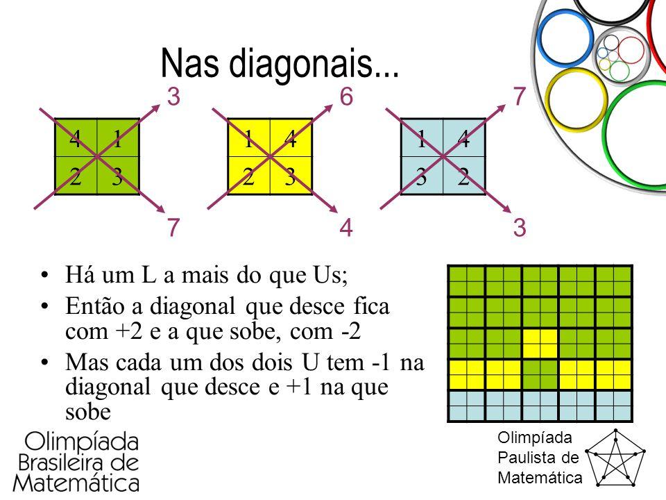 Olimpíada Paulista de Matemática Nas diagonais... •Há um L a mais do que Us; •Então a diagonal que desce fica com +2 e a que sobe, com -2 •Mas cada um