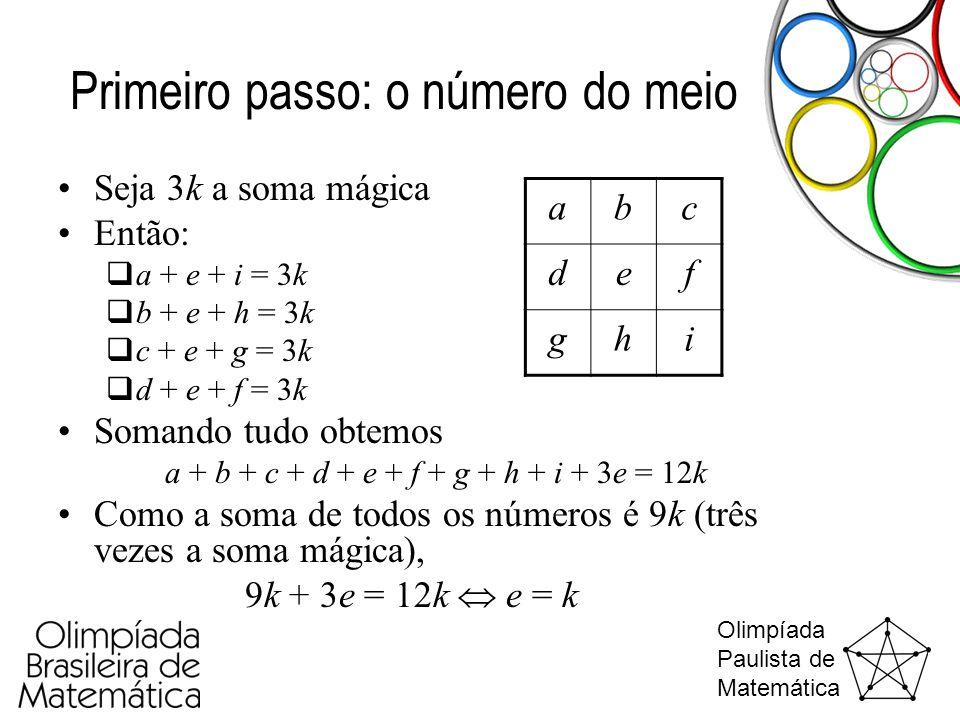 Olimpíada Paulista de Matemática Primeiro passo: o número do meio •Seja 3k a soma mágica •Então:  a + e + i = 3k  b + e + h = 3k  c + e + g = 3k 