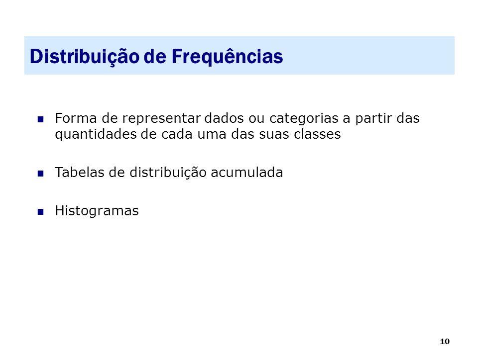 10 Distribuição de Frequências  Forma de representar dados ou categorias a partir das quantidades de cada uma das suas classes  Tabelas de distribui