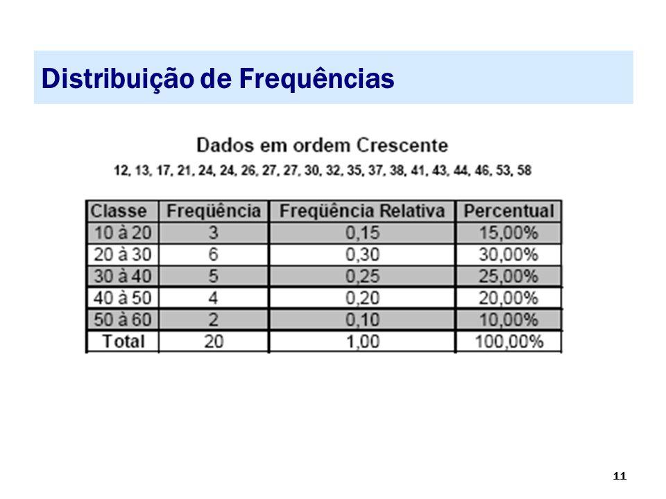 11 Distribuição de Frequências