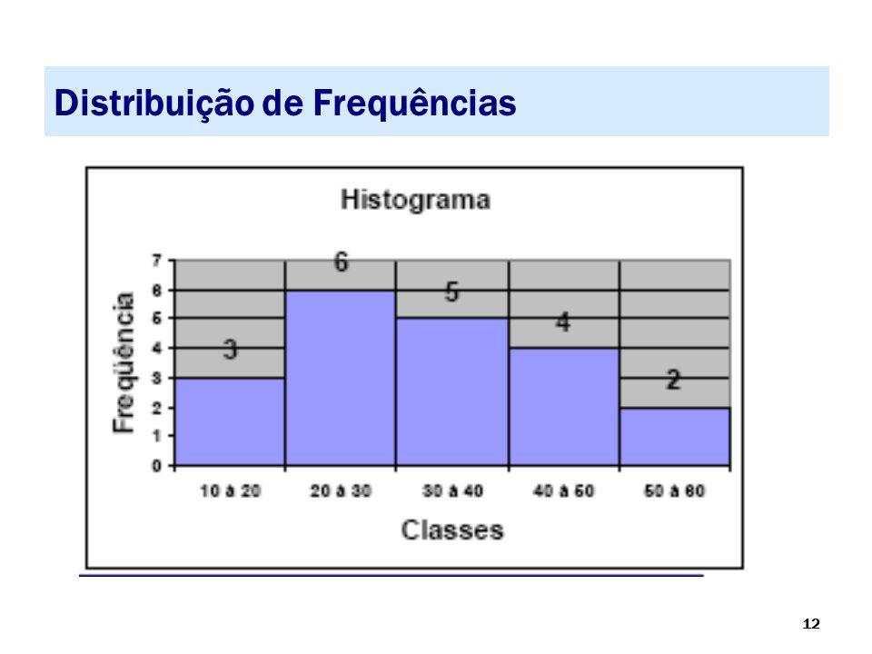 12 Distribuição de Frequências