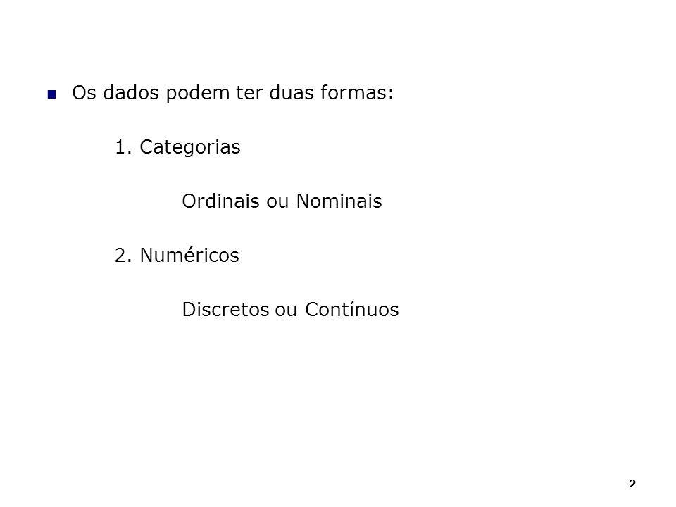 2  Os dados podem ter duas formas: 1. Categorias Ordinais ou Nominais 2. Numéricos Discretos ou Contínuos