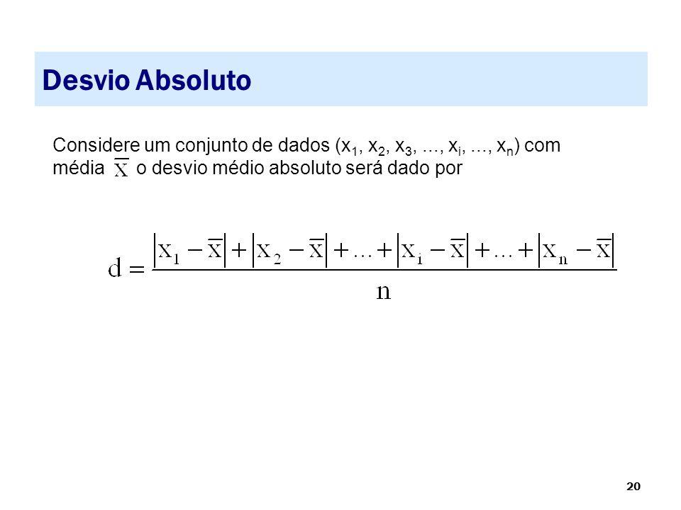 20 Desvio Absoluto Considere um conjunto de dados (x 1, x 2, x 3,..., x i,..., x n ) com média o desvio médio absoluto será dado por