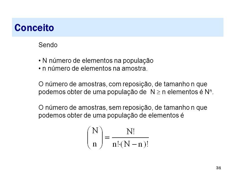 31 Conceito Sendo • N número de elementos na população • n número de elementos na amostra. O número de amostras, com reposição, de tamanho n que podem