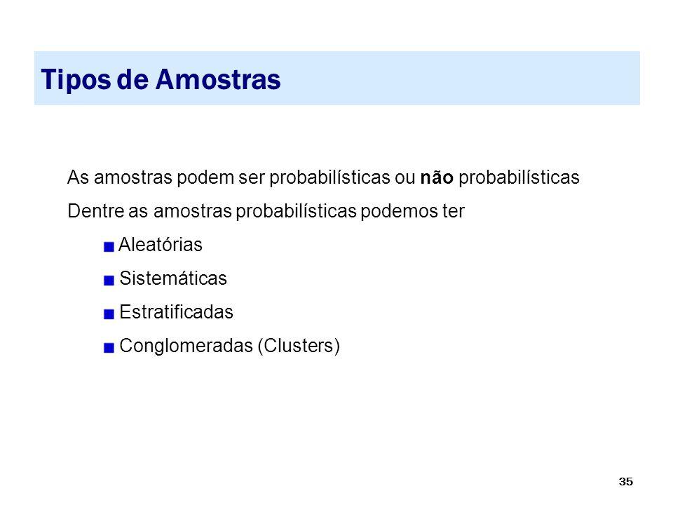 35 Tipos de Amostras As amostras podem ser probabilísticas ou não probabilísticas Dentre as amostras probabilísticas podemos ter Aleatórias Sistemátic