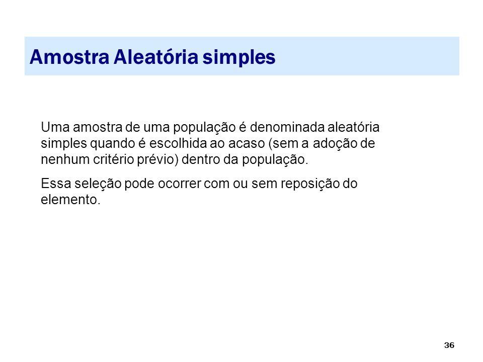 36 Amostra Aleatória simples Uma amostra de uma população é denominada aleatória simples quando é escolhida ao acaso (sem a adoção de nenhum critério