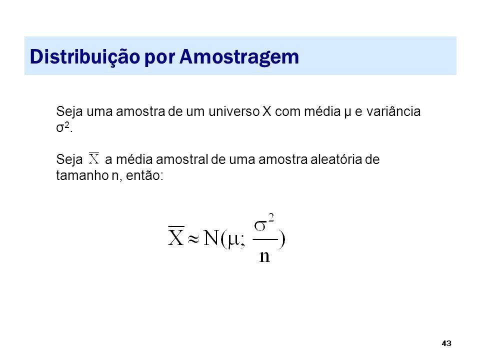 43 Distribuição por Amostragem Seja uma amostra de um universo X com média µ e variância σ 2. Seja a média amostral de uma amostra aleatória de tamanh