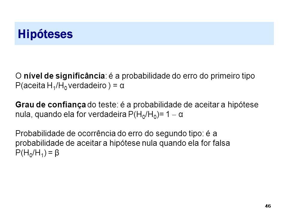 46 Hipóteses O nível de significância: é a probabilidade do erro do primeiro tipo P(aceita H 1 /H 0 verdadeiro ) = α Grau de confiança do teste: é a p
