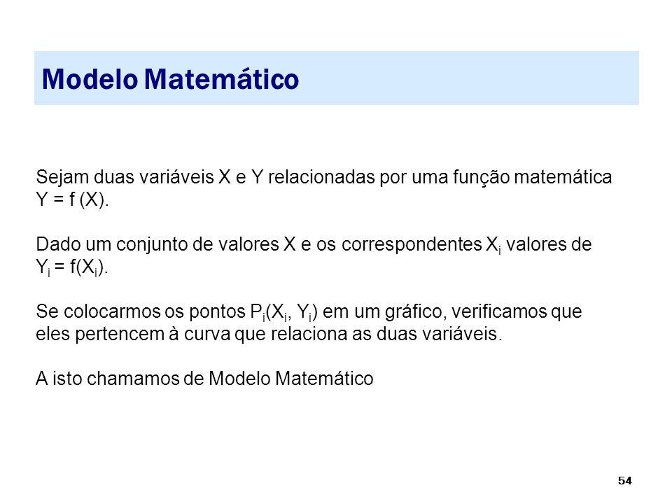 54 Modelo Matemático Sejam duas variáveis X e Y relacionadas por uma função matemática Y = f (X). Dado um conjunto de valores X e os correspondentes X