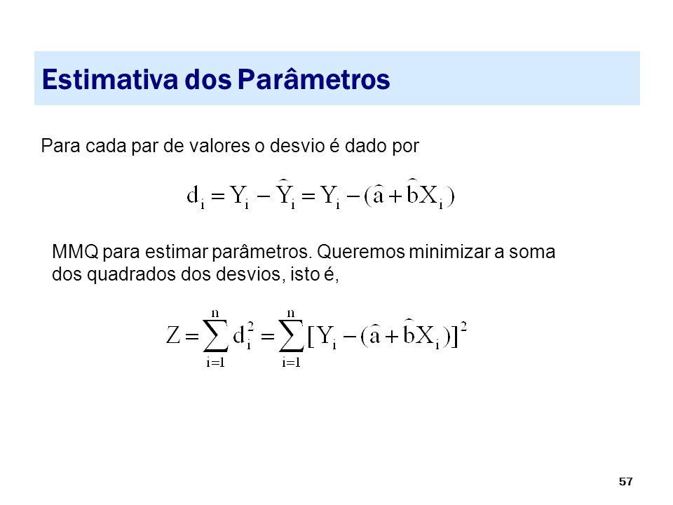 57 Estimativa dos Parâmetros Para cada par de valores o desvio é dado por MMQ para estimar parâmetros. Queremos minimizar a soma dos quadrados dos des