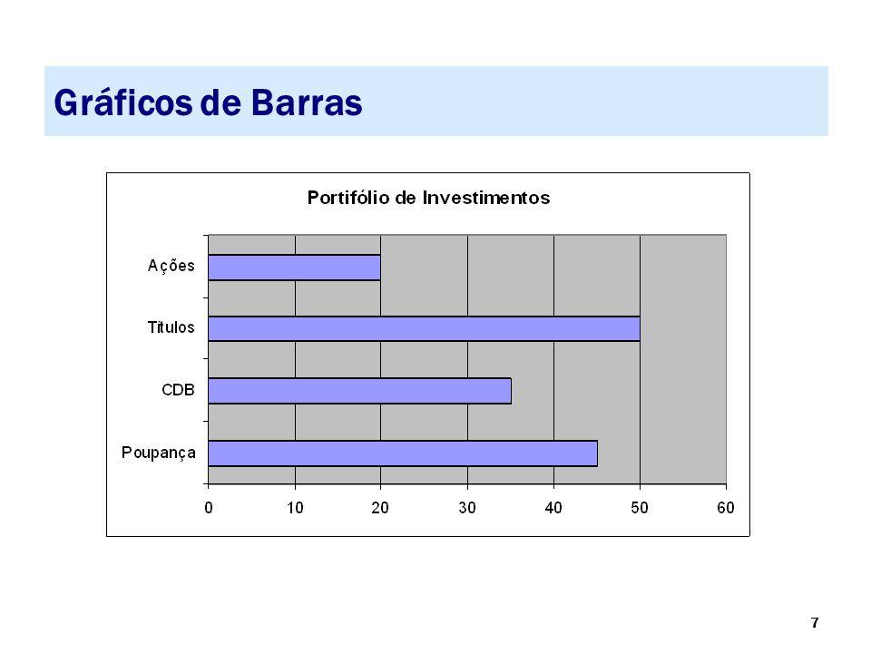 7 Gráficos de Barras
