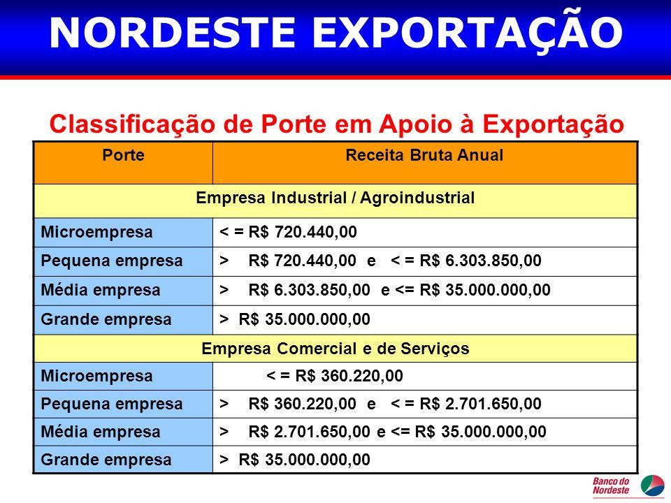 Classificação de Porte em Apoio à Exportação NORDESTE EXPORTAÇÃO PorteReceita Bruta Anual Empresa Industrial / Agroindustrial Microempresa< = R$ 720.4