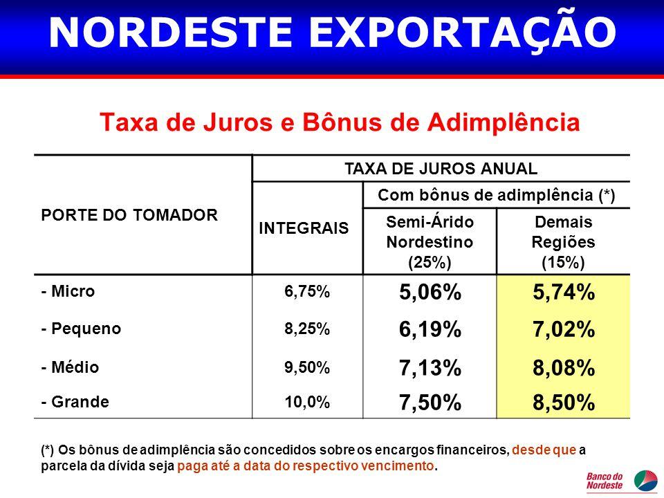 Taxa de Juros e Bônus de Adimplência PORTE DO TOMADOR TAXA DE JUROS ANUAL INTEGRAIS Com bônus de adimplência (*) Semi-Árido Nordestino (25%) Demais Re