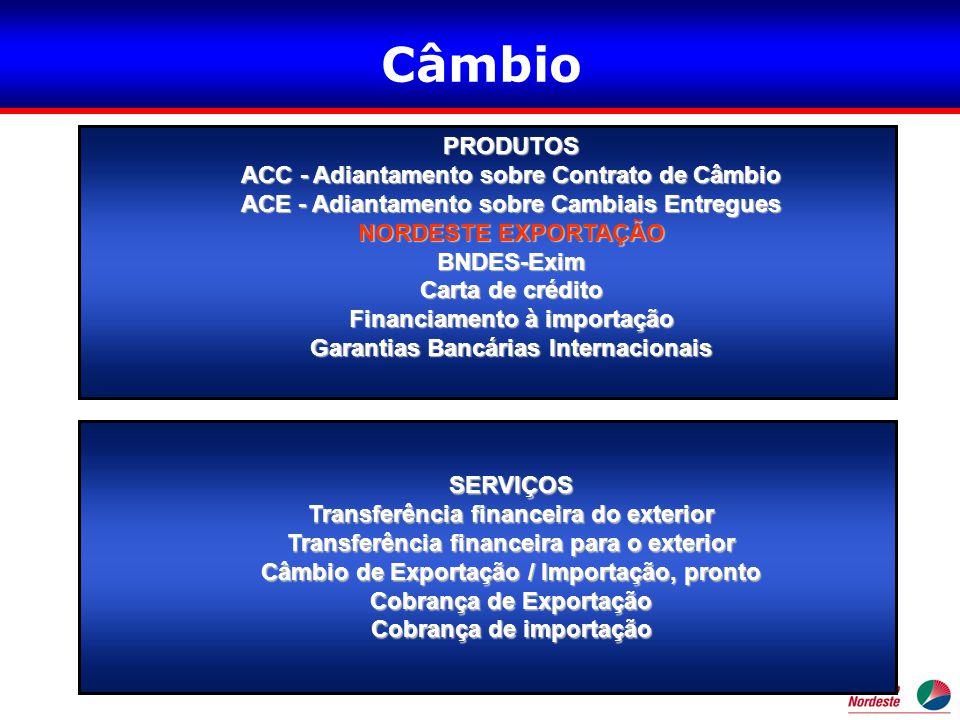 Câmbio PRODUTOS ACC - Adiantamento sobre Contrato de Câmbio ACE - Adiantamento sobre Cambiais Entregues NORDESTE EXPORTAÇÃO BNDES-Exim Carta de crédit