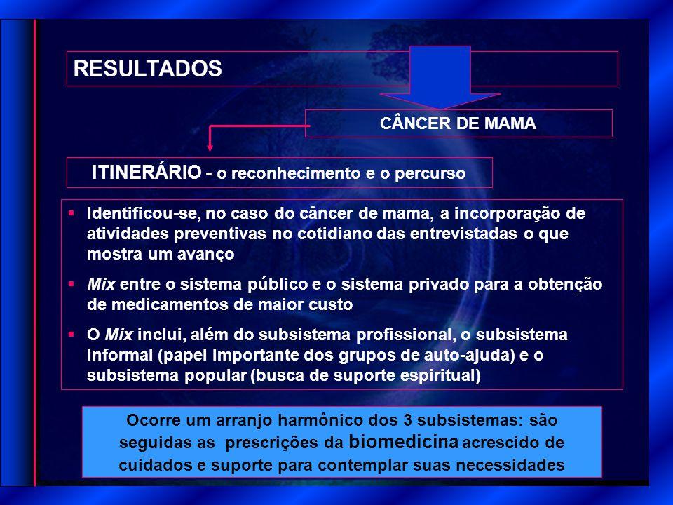 RESULTADOS ITINERÁRIO - o reconhecimento e o percurso  Identificou-se, no caso do câncer de mama, a incorporação de atividades preventivas no cotidia