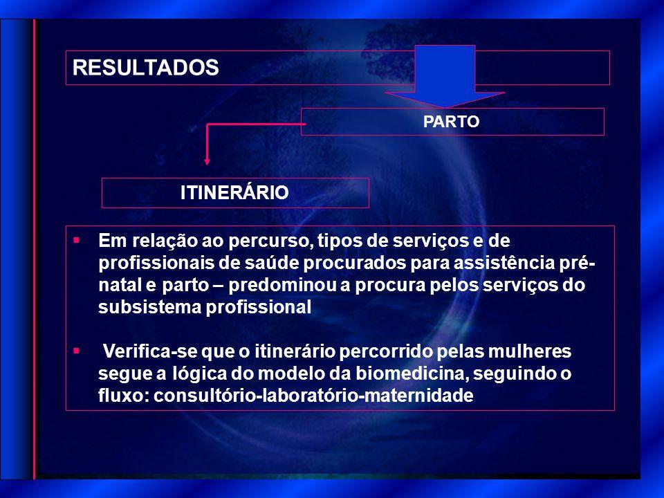 RESULTADOS ITINERÁRIO PARTO  Em relação ao percurso, tipos de serviços e de profissionais de saúde procurados para assistência pré- natal e parto – p