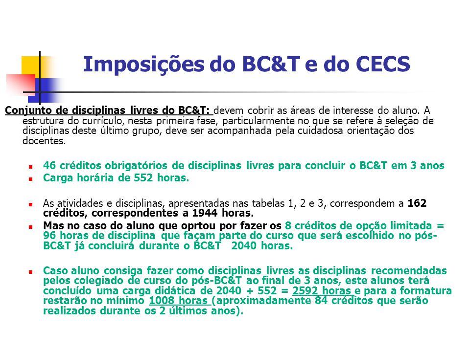 Imposições do BC&T e do CECS Conjunto de disciplinas livres do BC&T: devem cobrir as áreas de interesse do aluno. A estrutura do currículo, nesta prim