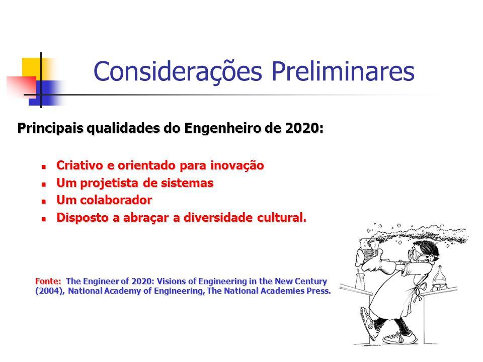 Considerações Preliminares Principais qualidades do Engenheiro de 2020:  Criativo e orientado para inovação  Um projetista de sistemas  Um colabora