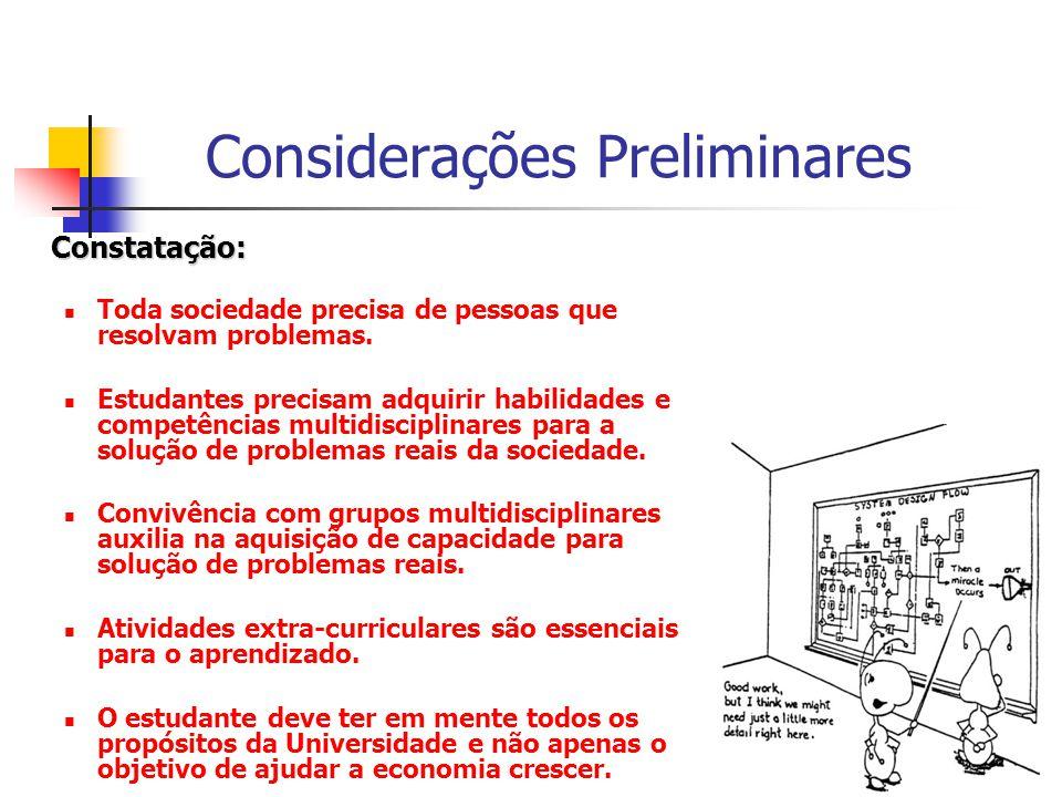 Considerações Preliminares Constatação:  Toda sociedade precisa de pessoas que resolvam problemas.  Estudantes precisam adquirir habilidades e compe
