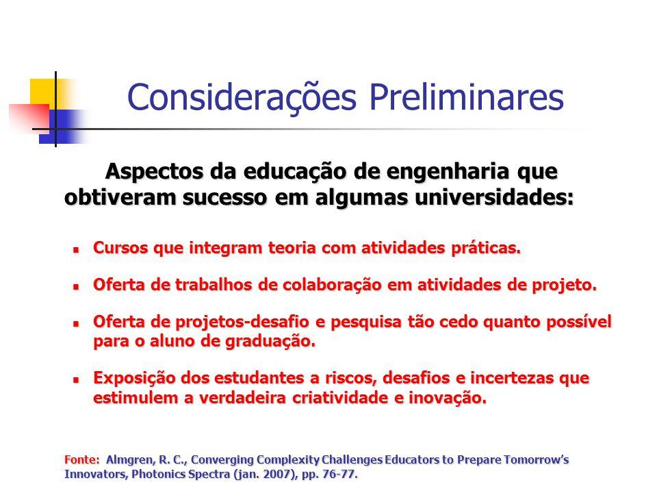 Considerações Preliminares Aspectos da educação de engenharia que obtiveram sucesso em algumas universidades:  Cursos que integram teoria com ativida