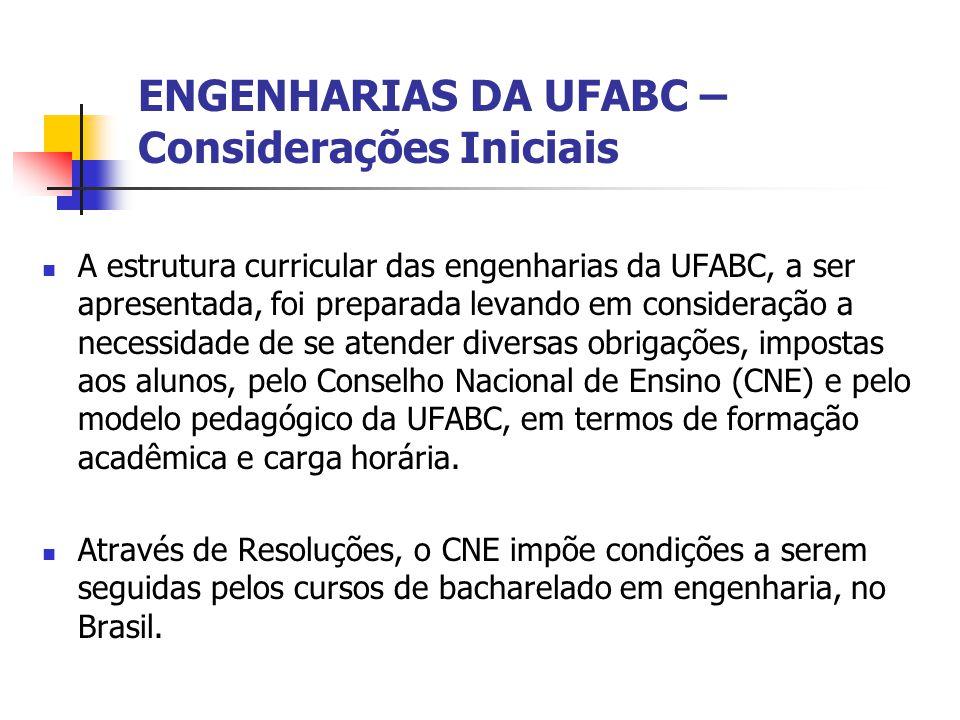 ENGENHARIAS DA UFABC – Considerações Iniciais  A estrutura curricular das engenharias da UFABC, a ser apresentada, foi preparada levando em considera