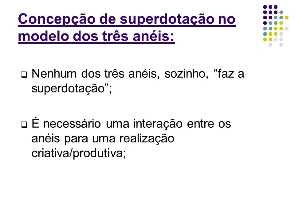 """Concepção de superdotação no modelo dos três anéis:  Nenhum dos três anéis, sozinho, """"faz a superdotação"""";  É necessário uma interação entre os anéi"""