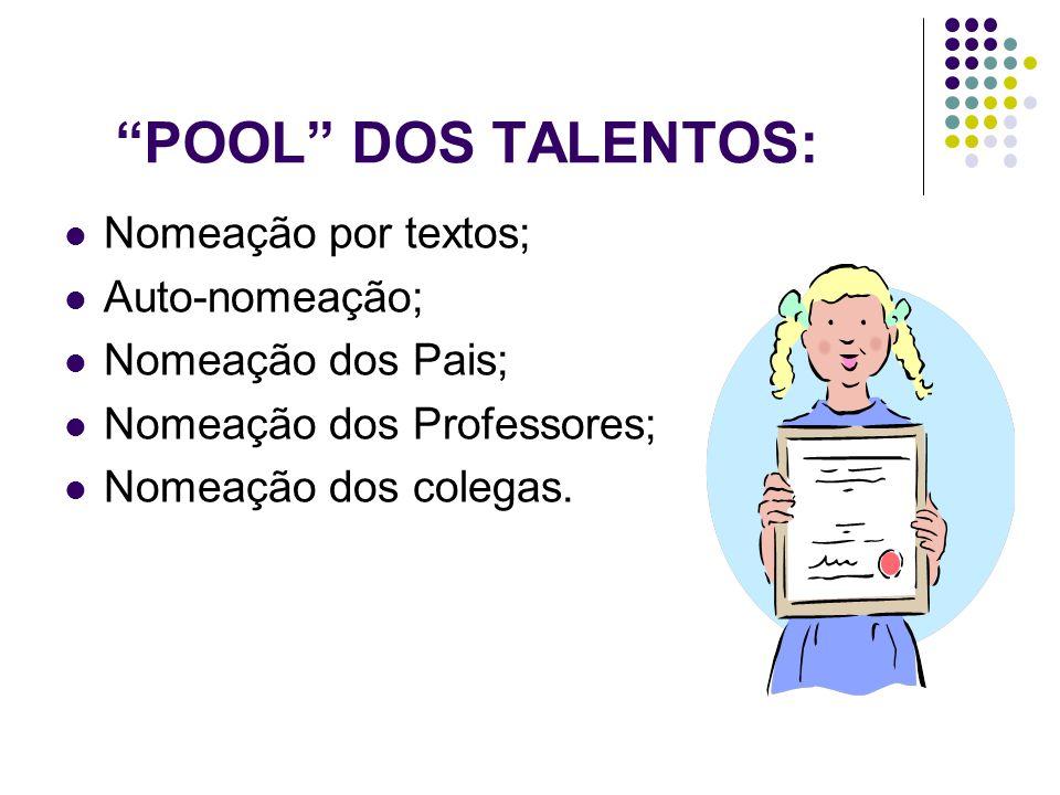 """""""POOL"""" DOS TALENTOS:  Nomeação por textos;  Auto-nomeação;  Nomeação dos Pais;  Nomeação dos Professores;  Nomeação dos colegas."""