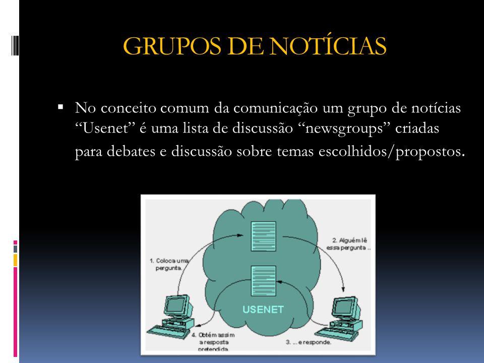 Fóruns / Grupos de discussão