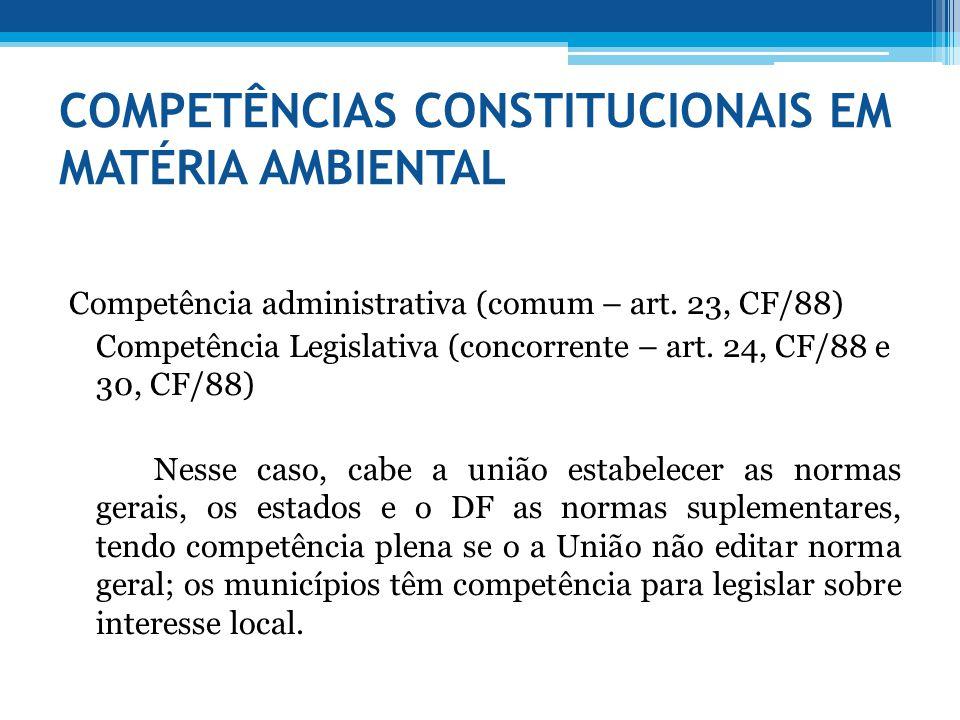 COMPETÊNCIAS CONSTITUCIONAIS EM MATÉRIA AMBIENTAL Competência administrativa (comum – art. 23, CF/88) Competência Legislativa (concorrente – art. 24,