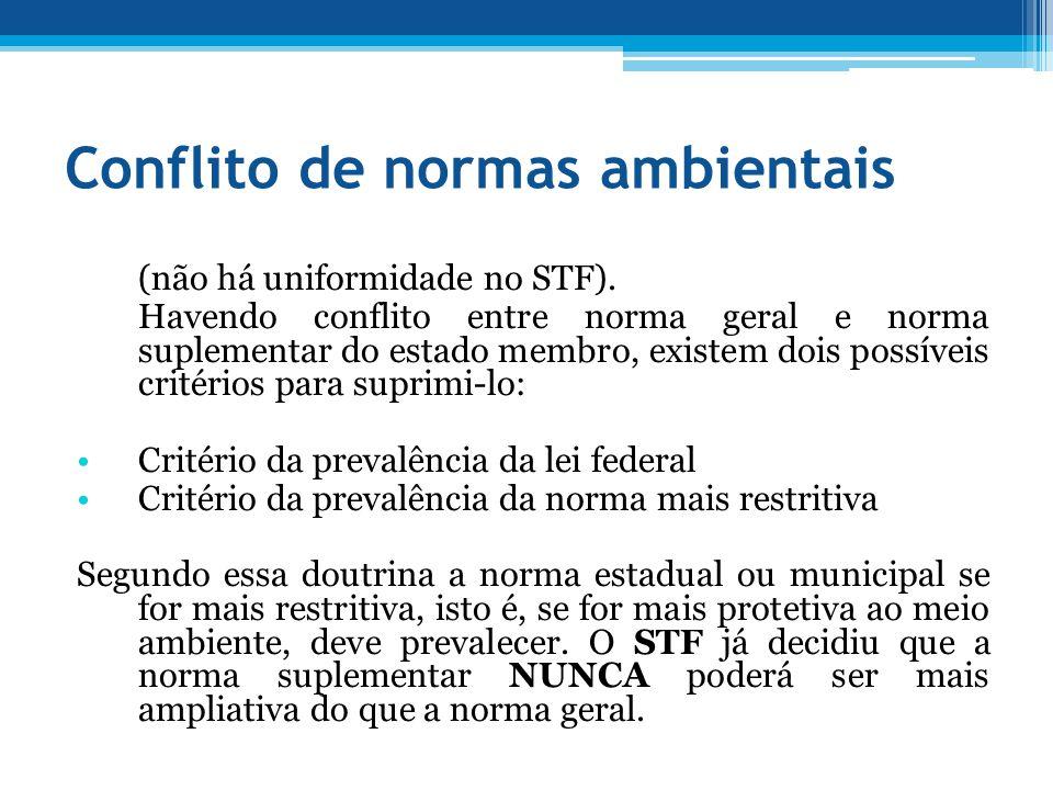Conflito de normas ambientais (não há uniformidade no STF). Havendo conflito entre norma geral e norma suplementar do estado membro, existem dois poss