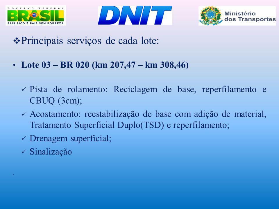  Principais serviços de cada lote: • Lote 03 – BR 020 (km 207,47 – km 308,46)  Pista de rolamento: Reciclagem de base, reperfilamento e CBUQ (3cm);